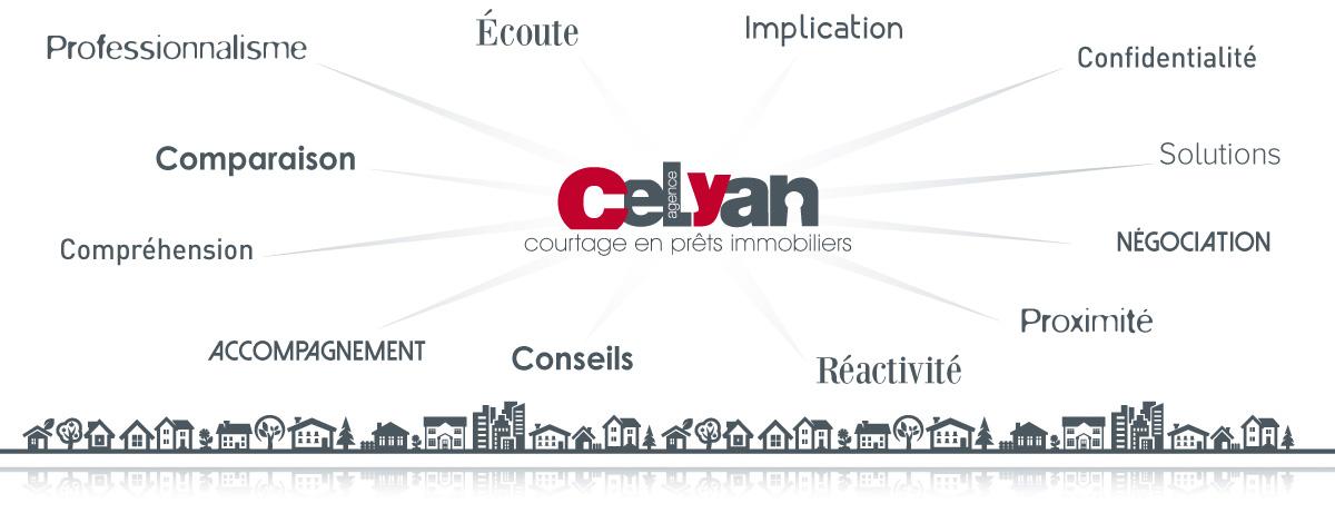 Celyan conseils négociation prêt immobilier challans et bressuire
